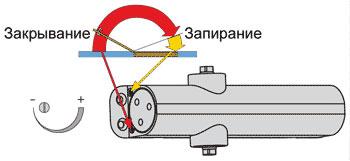Как отрегулировать доводчик на двери