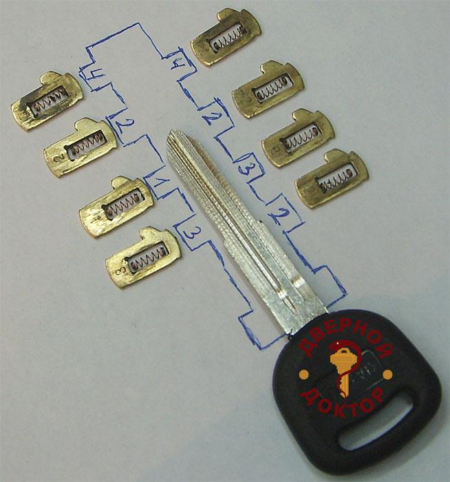 комплект ключей для киа рио