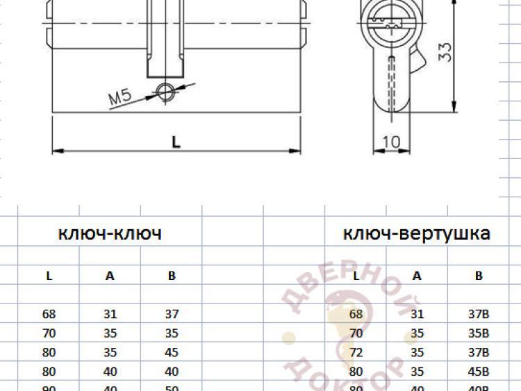 Все возможные размеры, поставляемые в Россию